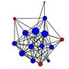 Quality Versus Quantity Of Social Ties In Experimental Cooperative Networks